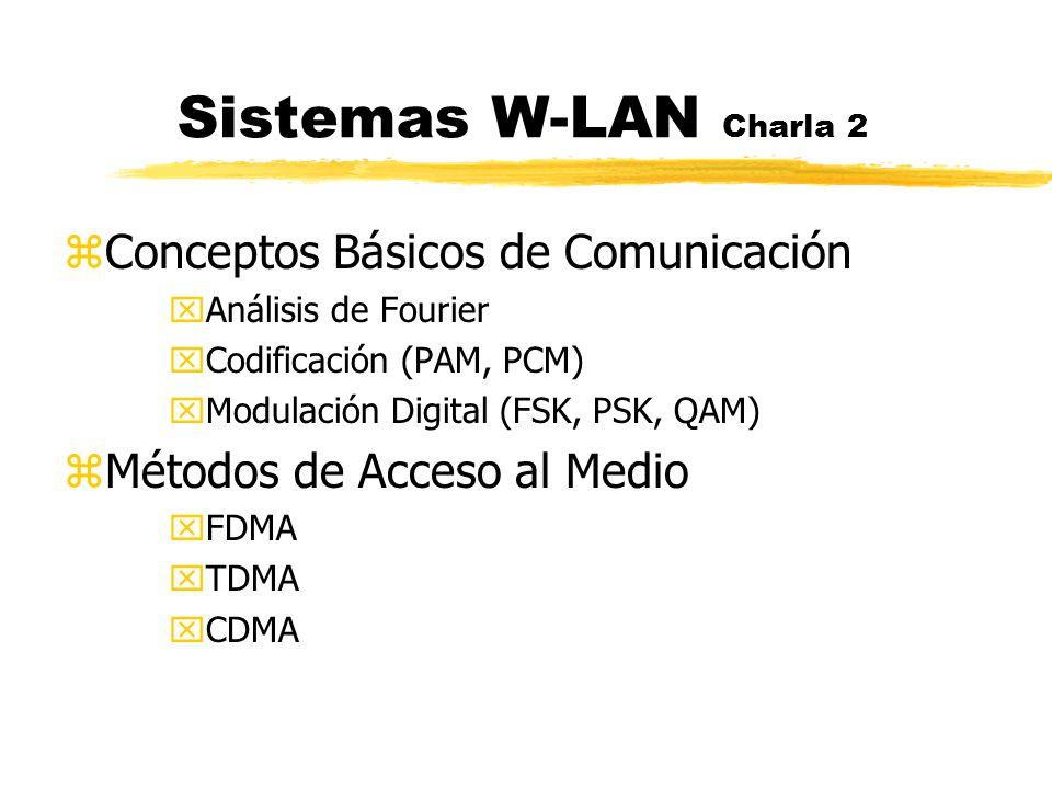 Sistemas W-LAN Charla 2 Conceptos Básicos de Comunicación