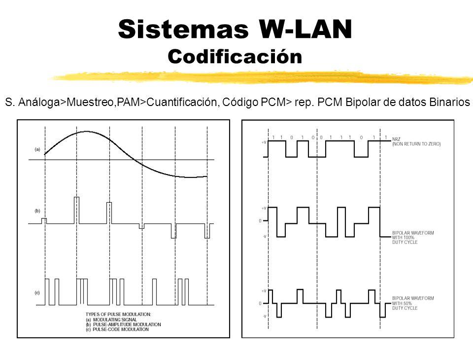 Sistemas W-LAN Codificación