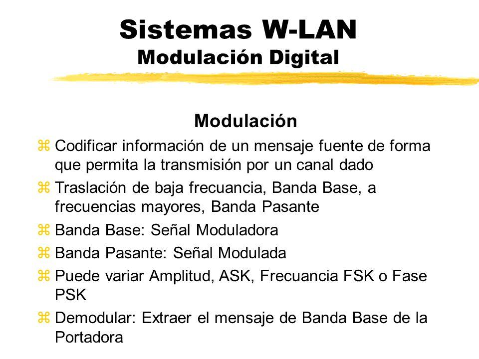Sistemas W-LAN Modulación Digital