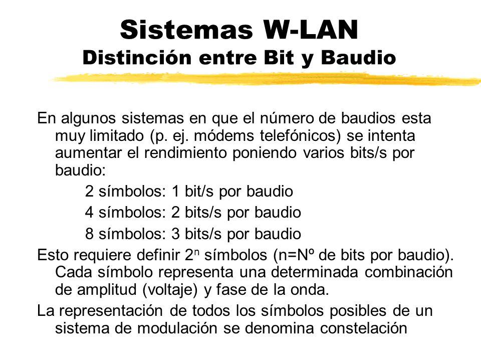 Sistemas W-LAN Distinción entre Bit y Baudio
