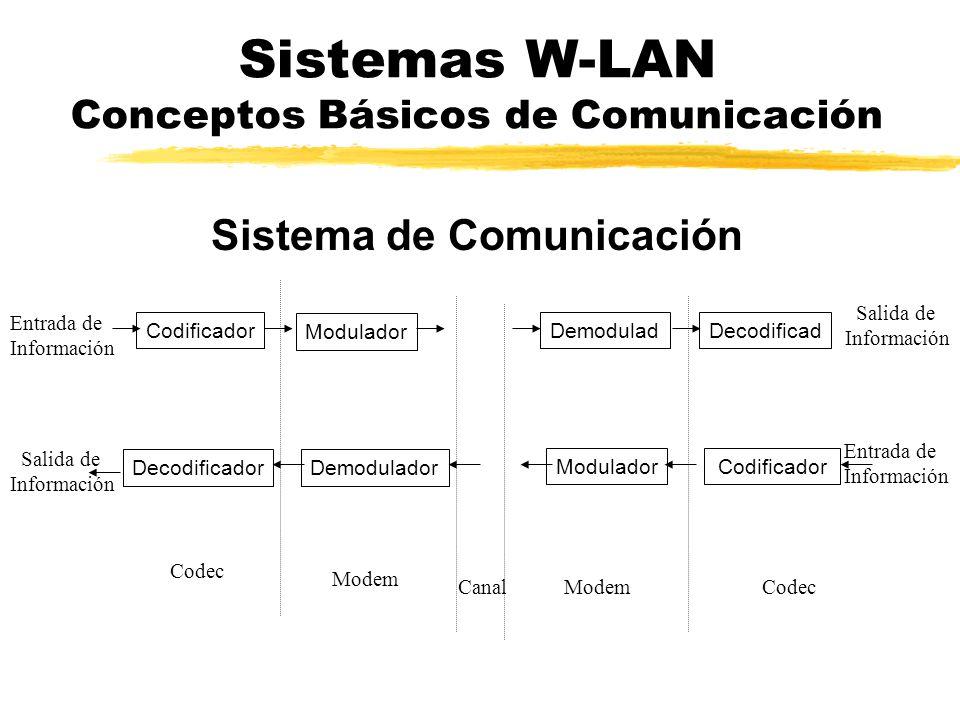 Sistemas W-LAN Conceptos Básicos de Comunicación