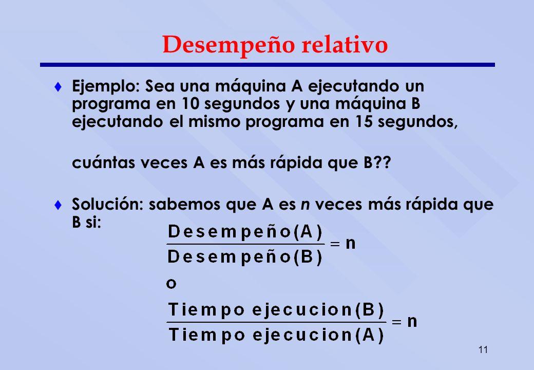 Continuación ejemplo La razón entre los desempeños es: 15/10 = 1,5