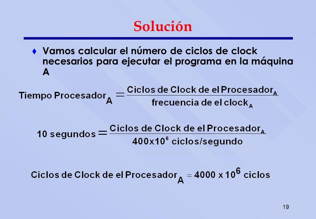 Solución Tiempo utilizado por el procesador B: