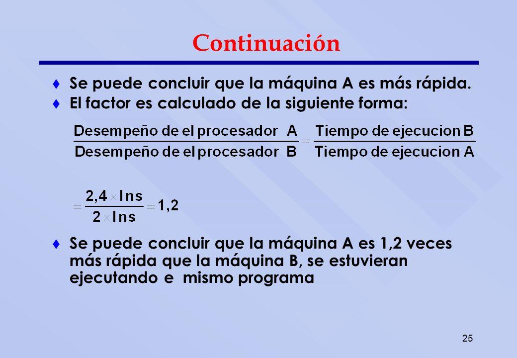 Tiempo de el procesador usando CPI