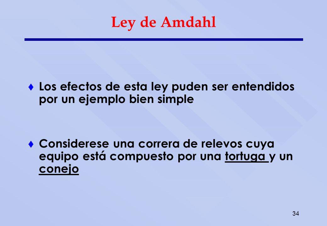 Ejemplo da ley de Amdahl
