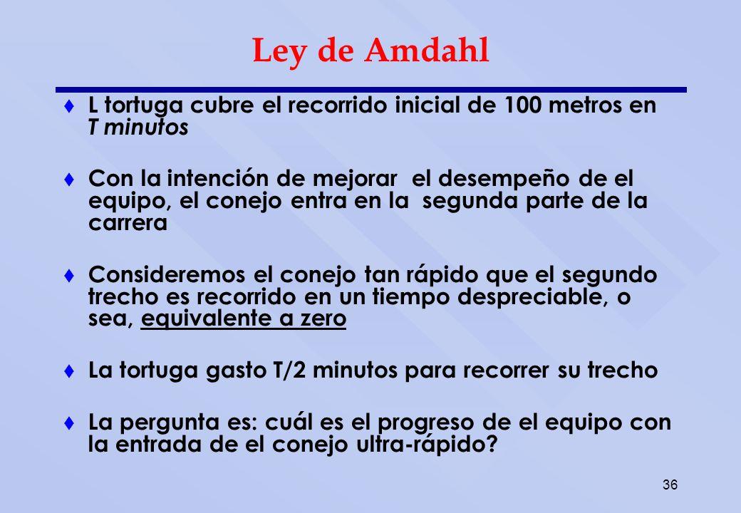 Ley de Amdahl Como se pode ver, el tiempo total de la correra paso a ser: Tiempo total = T/2 + 0 = T/2 minutos.