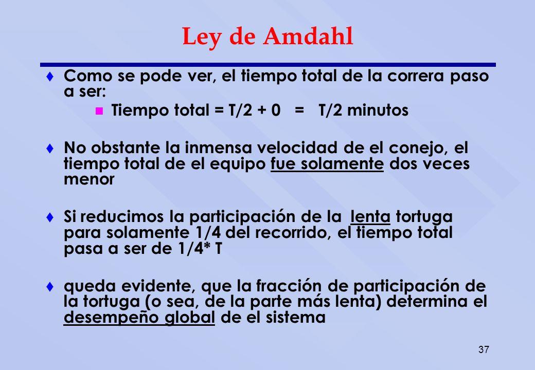 Ley de Amdahl El incremento de velocidad (Speedup) debido a una mejora E, es.
