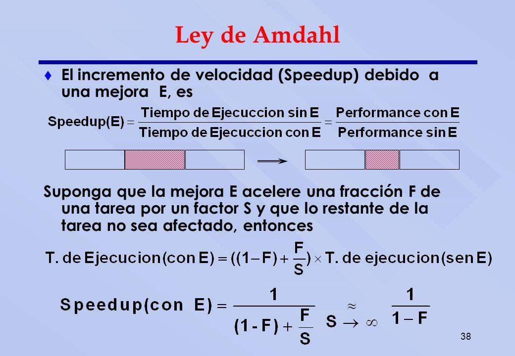 Como puede ser aplicada la Ley de Amdahl