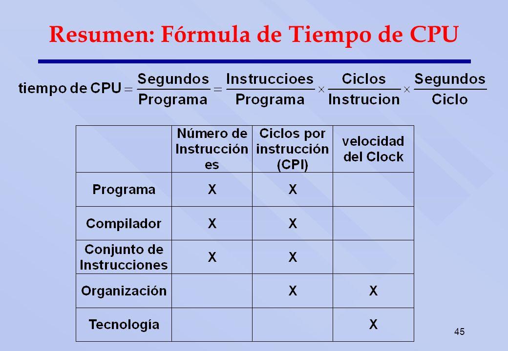 Contenido Desempeño Definición Fórmulas para el desempeño en una CPU