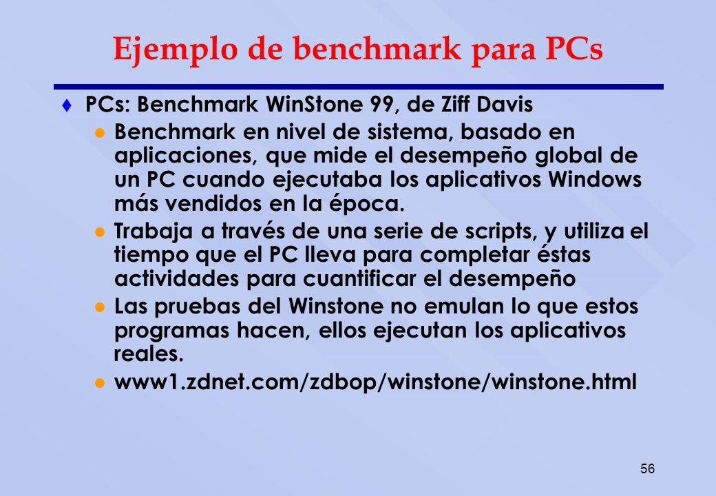 Resultados Winstone 99 (W99)