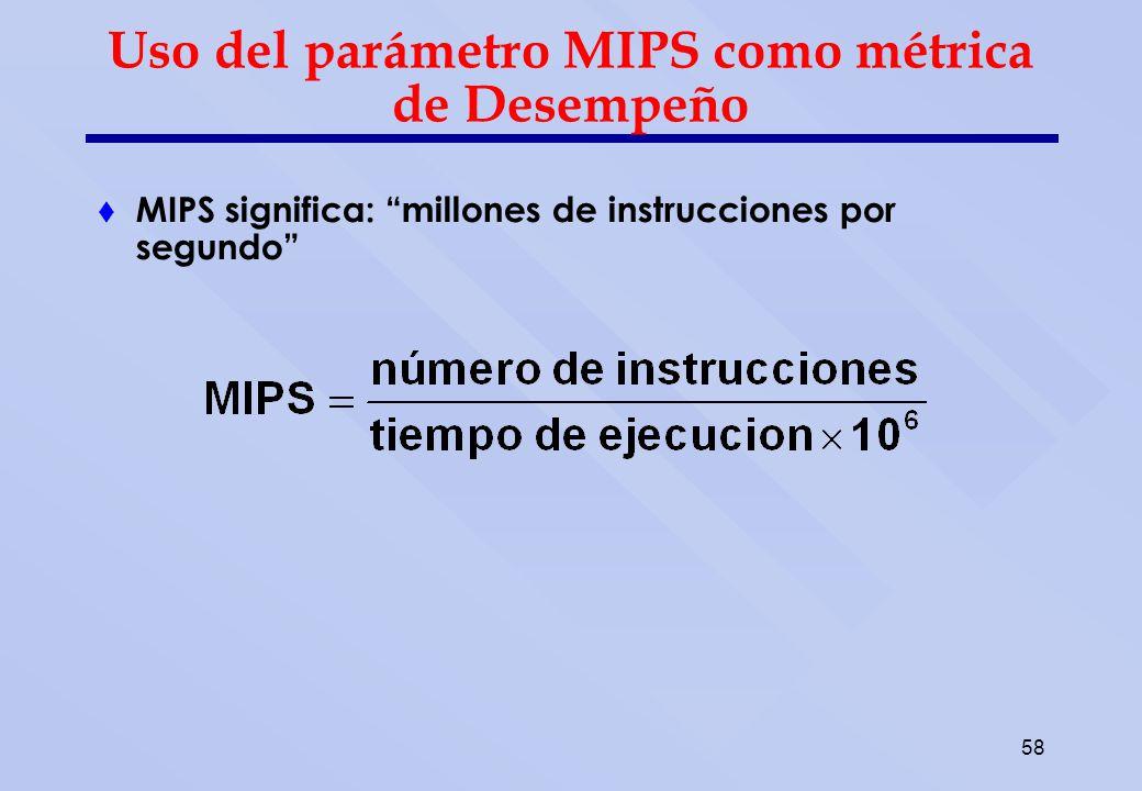 Problema de la métrica MIPS