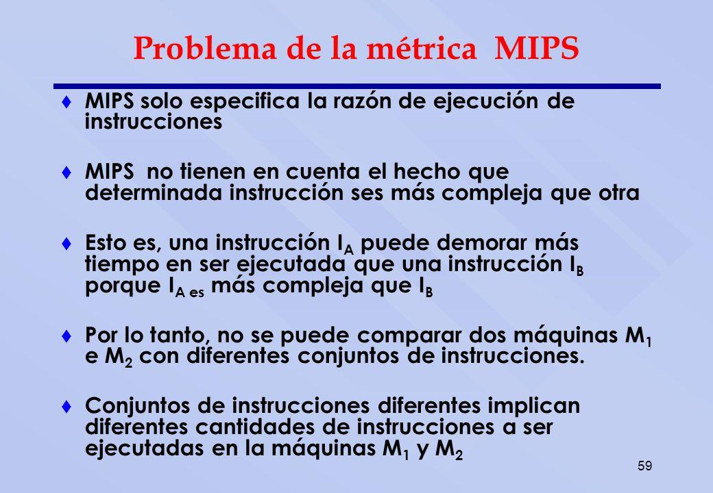 Concepto de MFLOPS MFLOPS significa: millones de operaciones de punto flotante por segundo