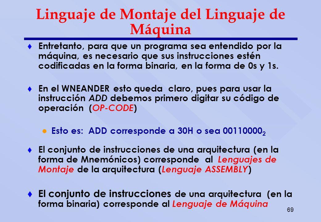 El problema de traducir un programa