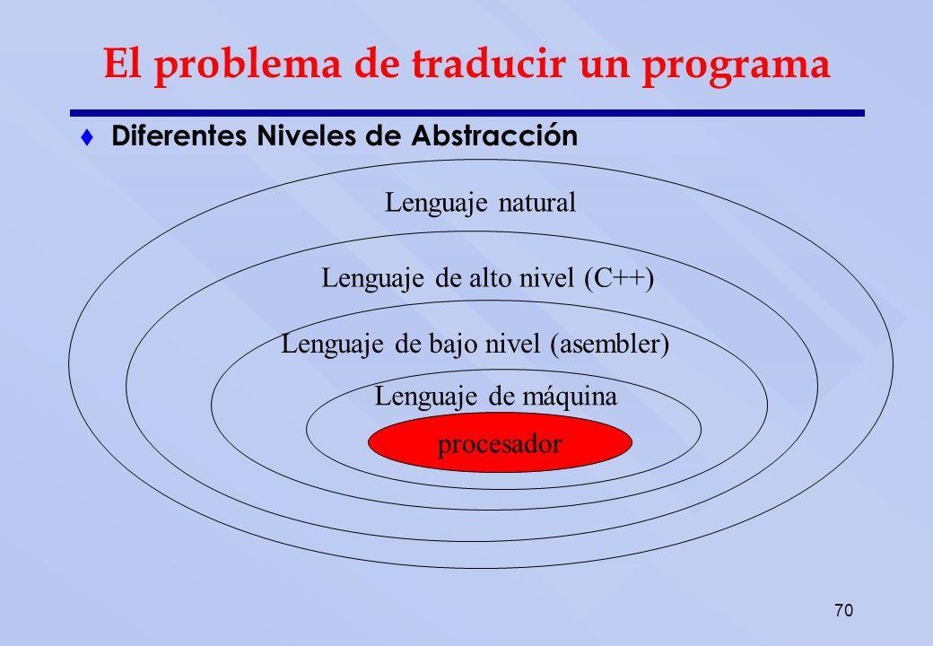 Traductores queda claro que tanto los programas implementados en LANs como en LBN requieren ser traducidos a lenguaje de máquina del procesador.