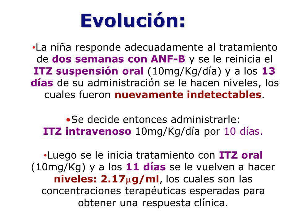 Evolución: La niña responde adecuadamente al tratamiento de dos semanas con ANF-B y se le reinicia el.