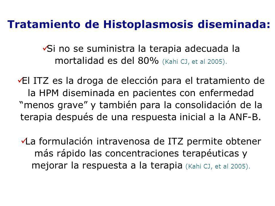 Tratamiento de Histoplasmosis diseminada:
