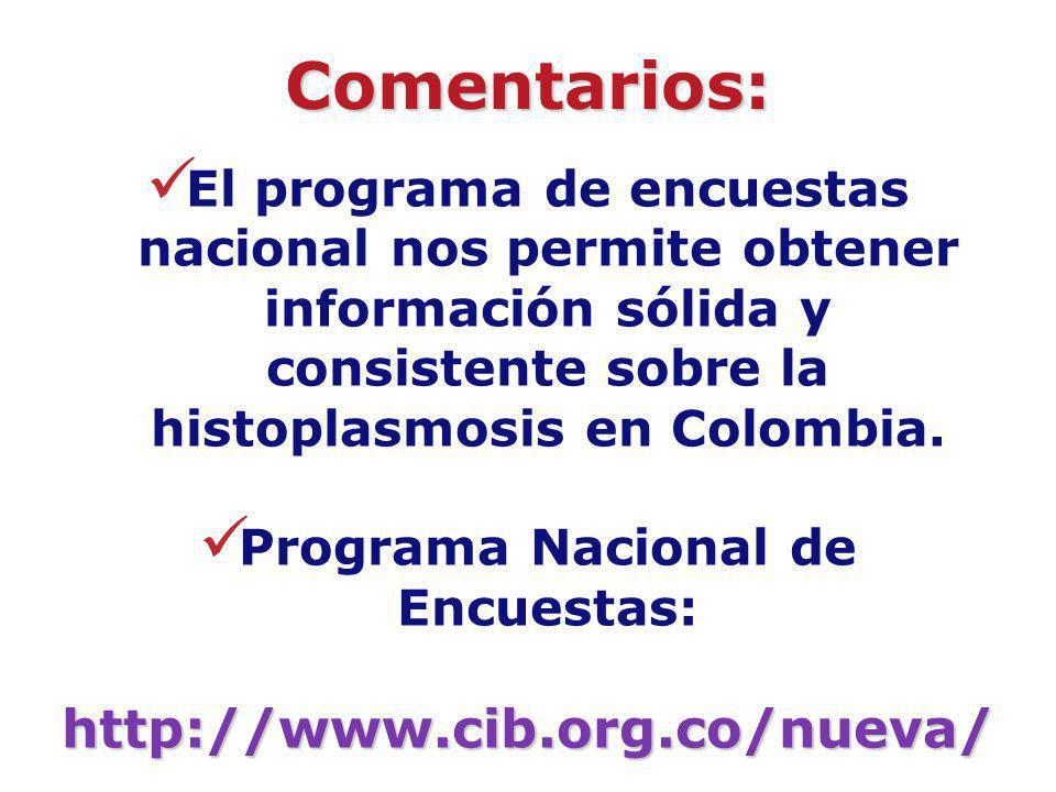 Programa Nacional de Encuestas: