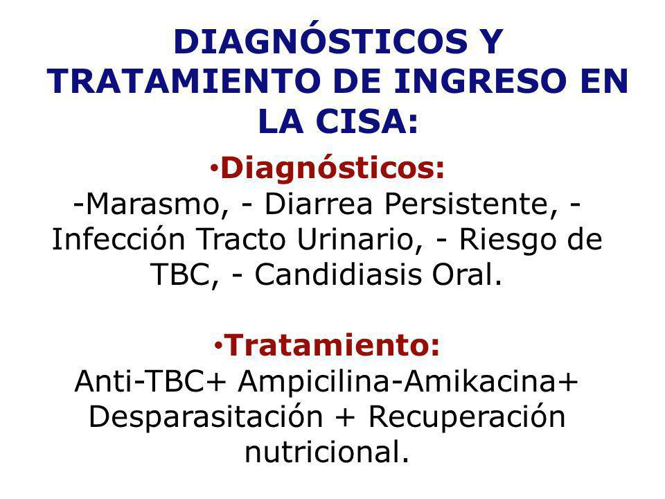 DIAGNÓSTICOS Y TRATAMIENTO DE INGRESO EN LA CISA: