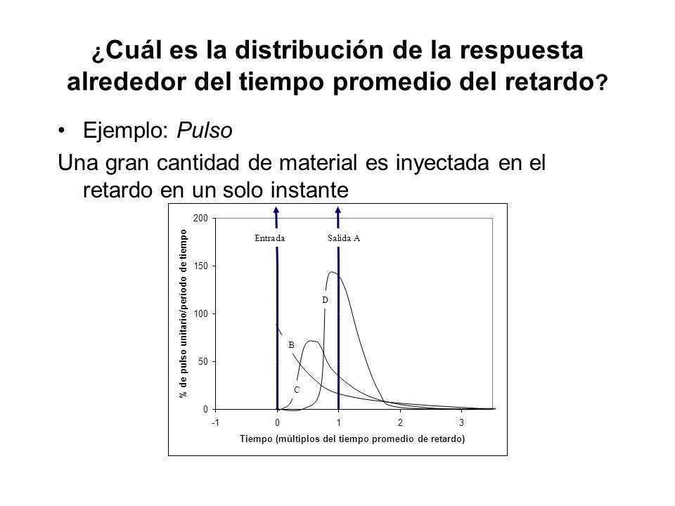 ¿Cuál es la distribución de la respuesta alrededor del tiempo promedio del retardo