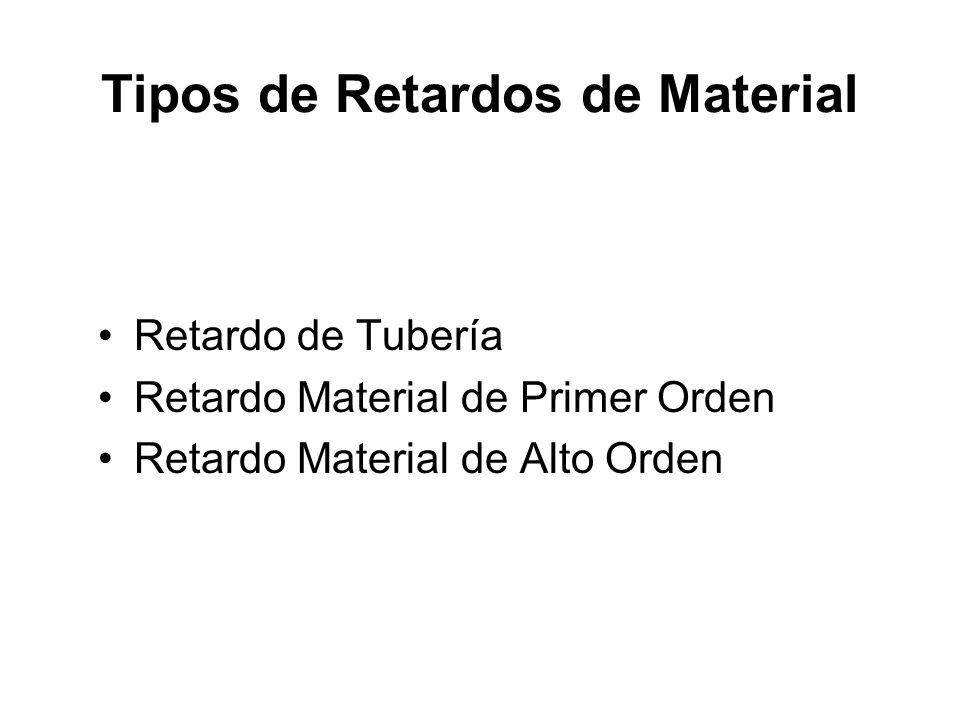 Tipos de Retardos de Material