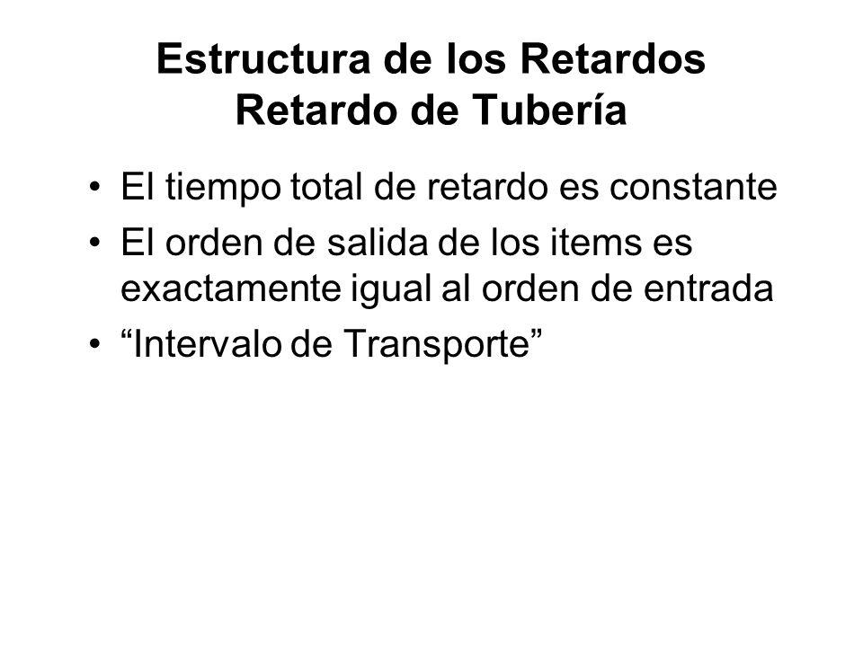 Estructura de los Retardos Retardo de Tubería