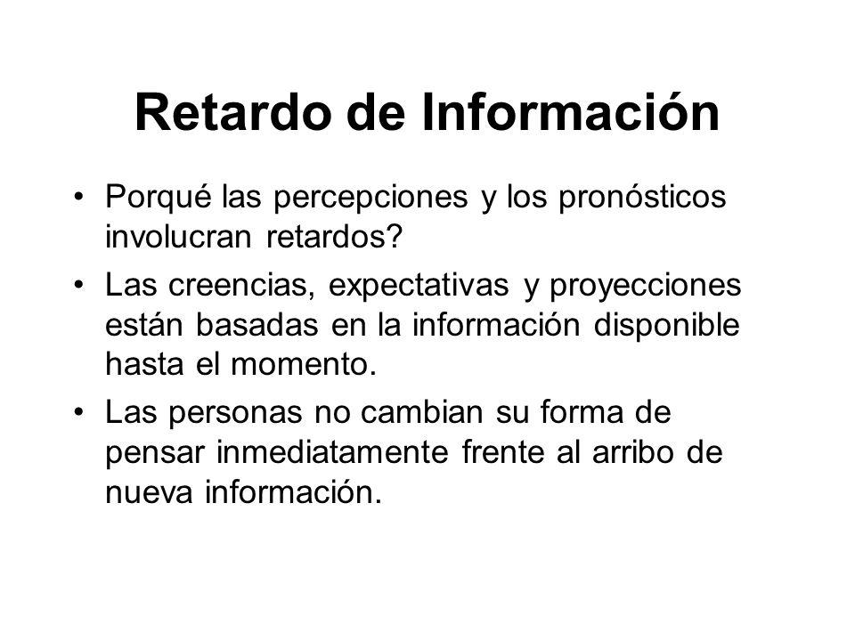 Retardo de Información