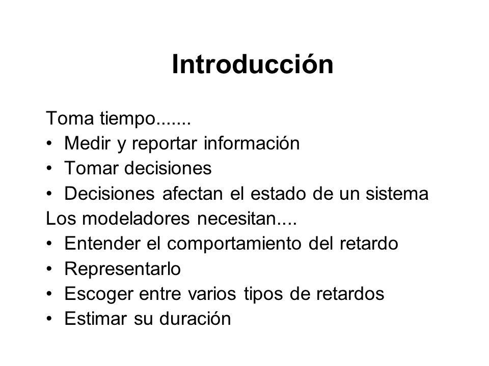 Introducción Toma tiempo....... Medir y reportar información