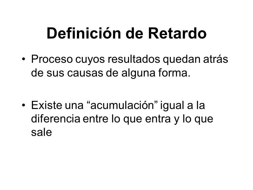 Definición de Retardo Proceso cuyos resultados quedan atrás de sus causas de alguna forma.