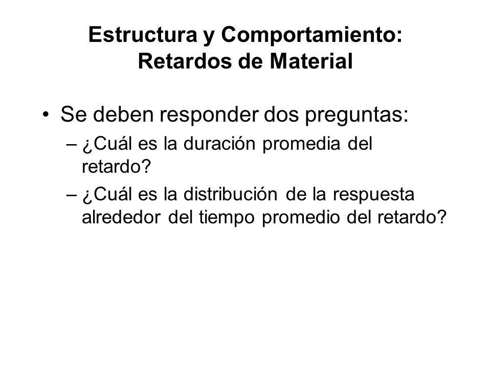 Estructura y Comportamiento: Retardos de Material