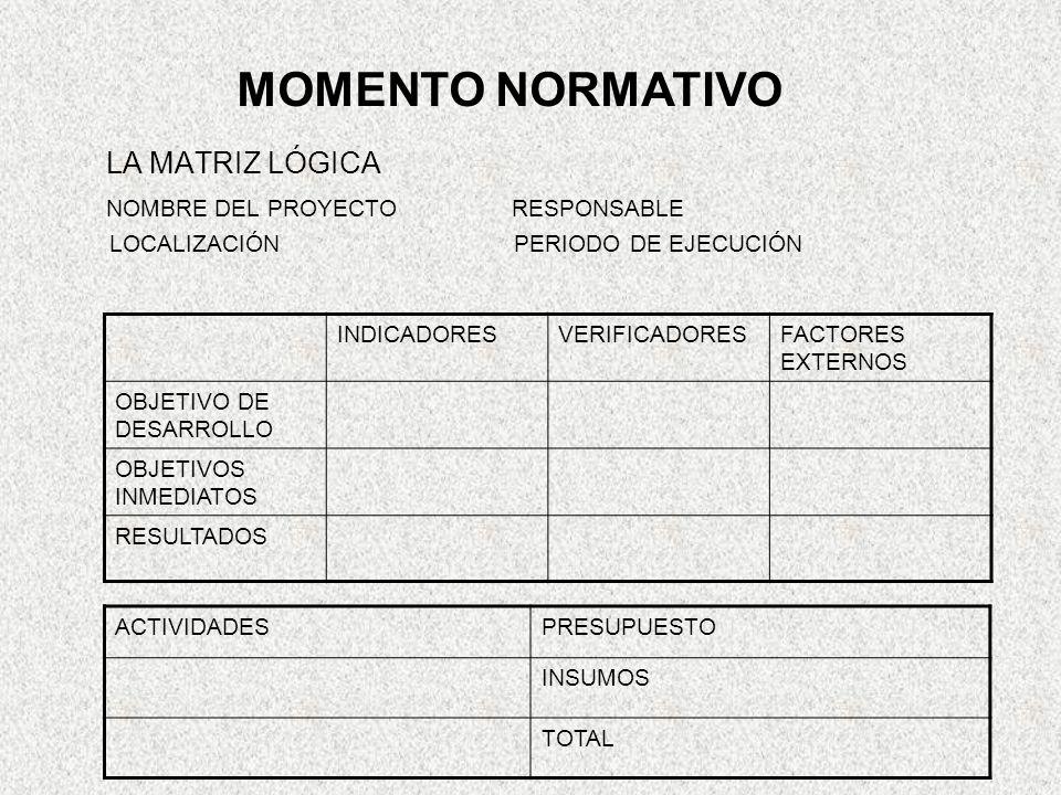 MOMENTO NORMATIVO LA MATRIZ LÓGICA NOMBRE DEL PROYECTO RESPONSABLE