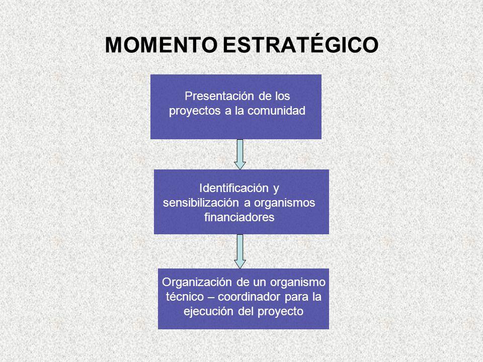 MOMENTO ESTRATÉGICO Presentación de los proyectos a la comunidad