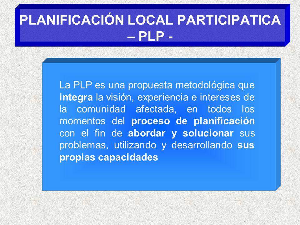 PLANIFICACIÓN LOCAL PARTICIPATICA – PLP -