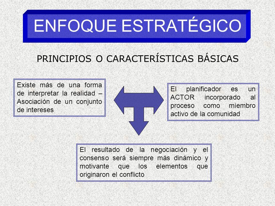 PRINCIPIOS O CARACTERÍSTICAS BÁSICAS