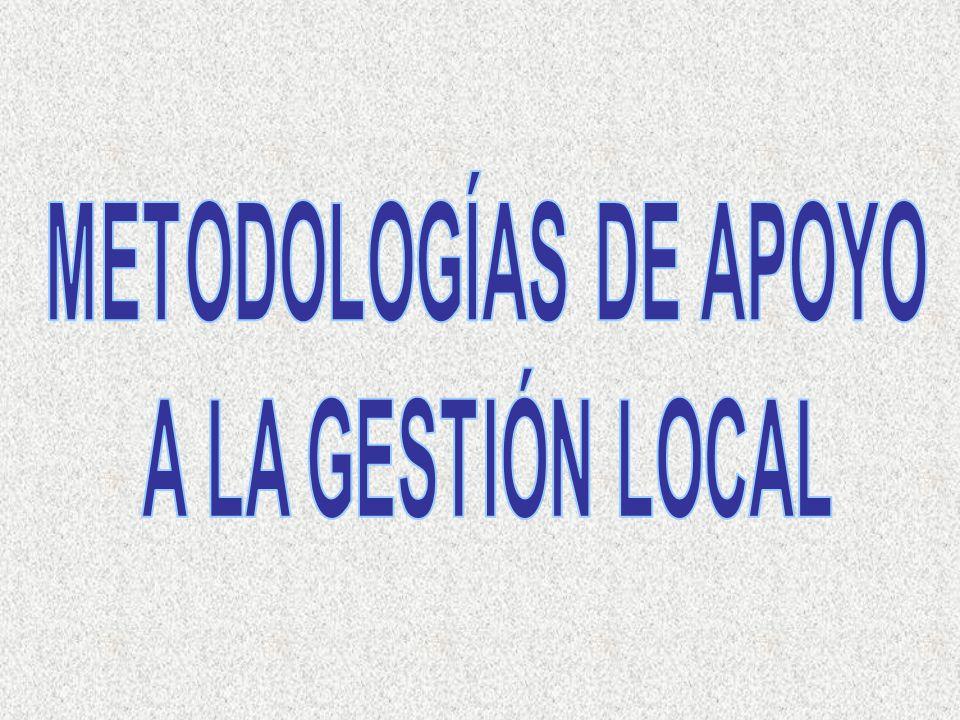 METODOLOGÍAS DE APOYO A LA GESTIÓN LOCAL