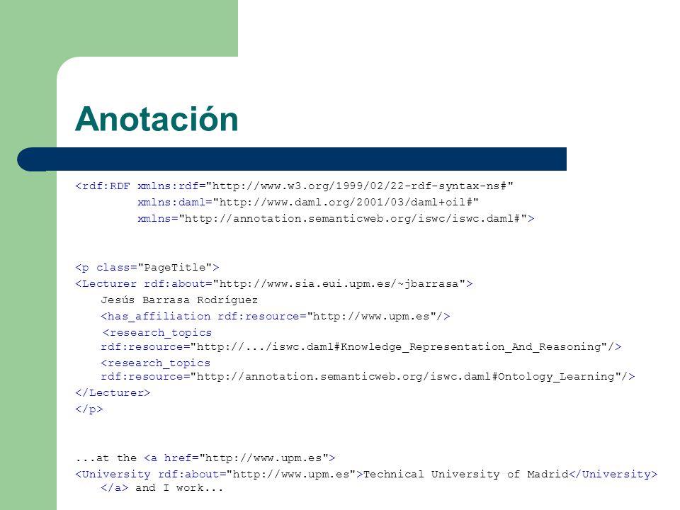 Anotación <rdf:RDF xmlns:rdf= http://www.w3.org/1999/02/22-rdf-syntax-ns# xmlns:daml= http://www.daml.org/2001/03/daml+oil#