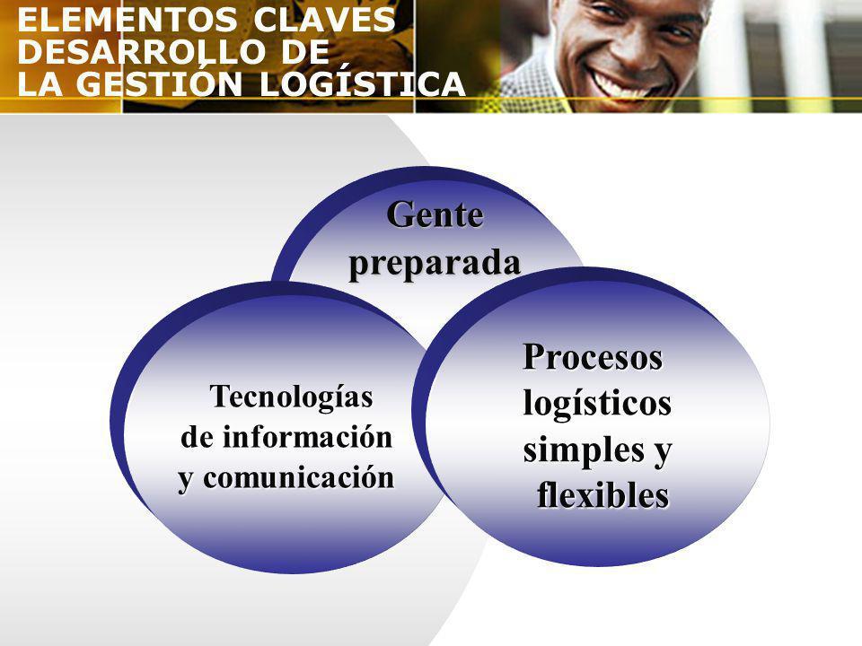 Gente preparada Procesos logísticos simples y flexibles