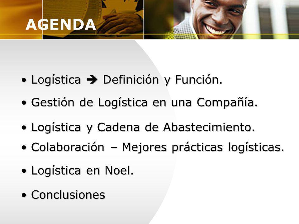 AGENDA Logística  Definición y Función.