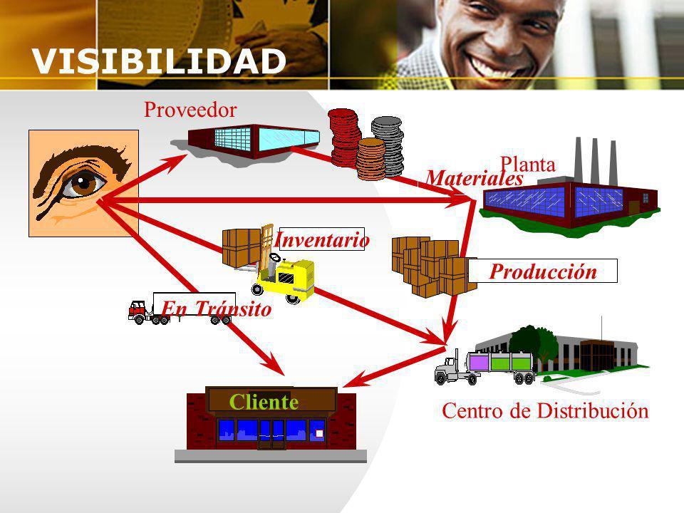 VISIBILIDAD Proveedor Planta Materiales Inventario Producción