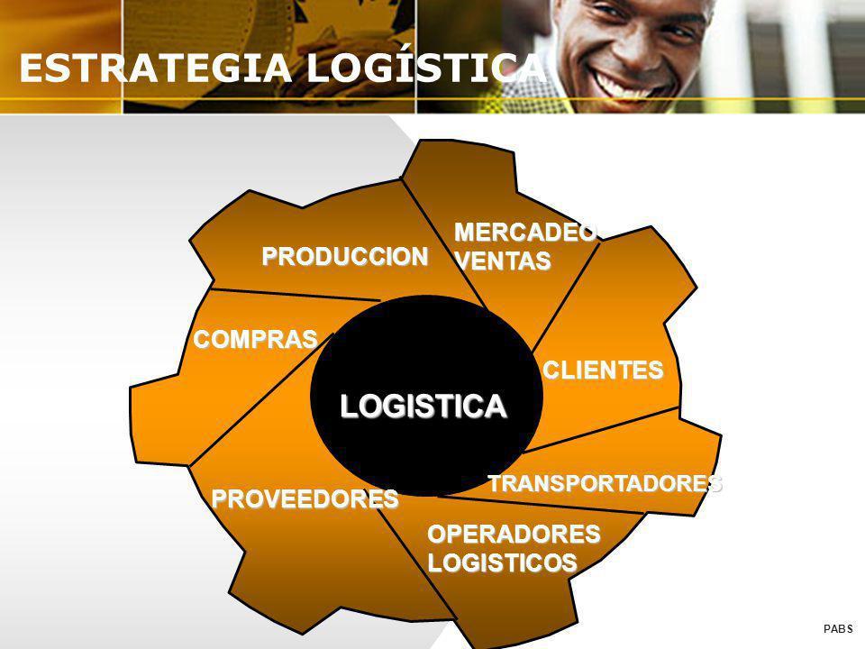 ESTRATEGIA LOGÍSTICA LOGISTICA MERCADEO VENTAS PRODUCCION COMPRAS