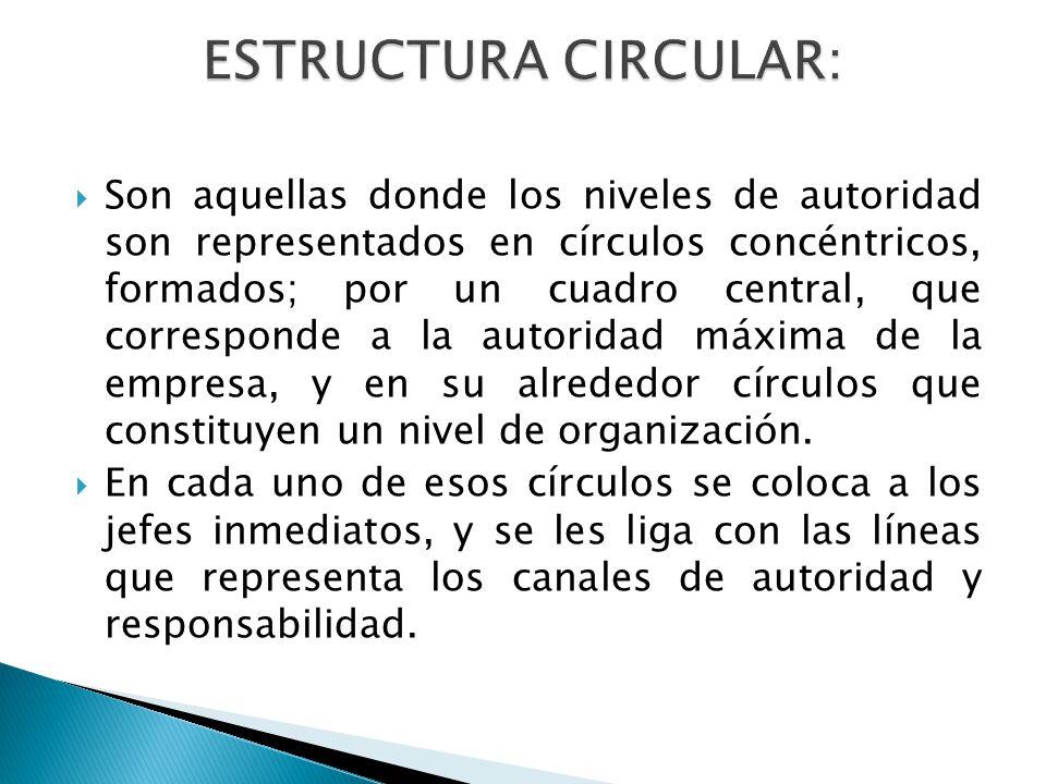ESTRUCTURA CIRCULAR: