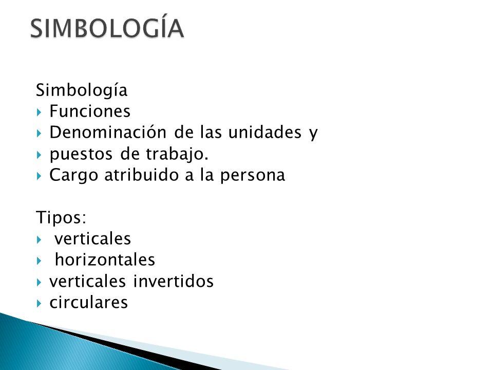 SIMBOLOGÍA Simbología Funciones Denominación de las unidades y