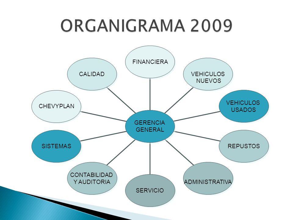 ORGANIGRAMA 2009 CALIDAD CHEVYPLAN SISTEMAS CONTABILIDAD Y AUDITORIA