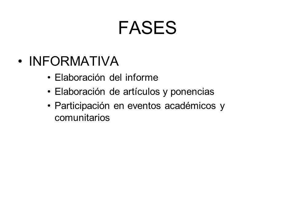 FASES INFORMATIVA Elaboración del informe