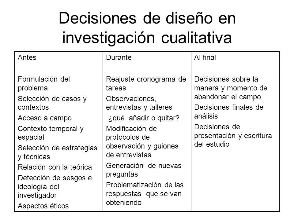 Decisiones de diseño en investigación cualitativa