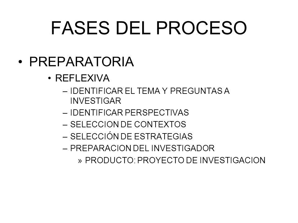 FASES DEL PROCESO PREPARATORIA REFLEXIVA