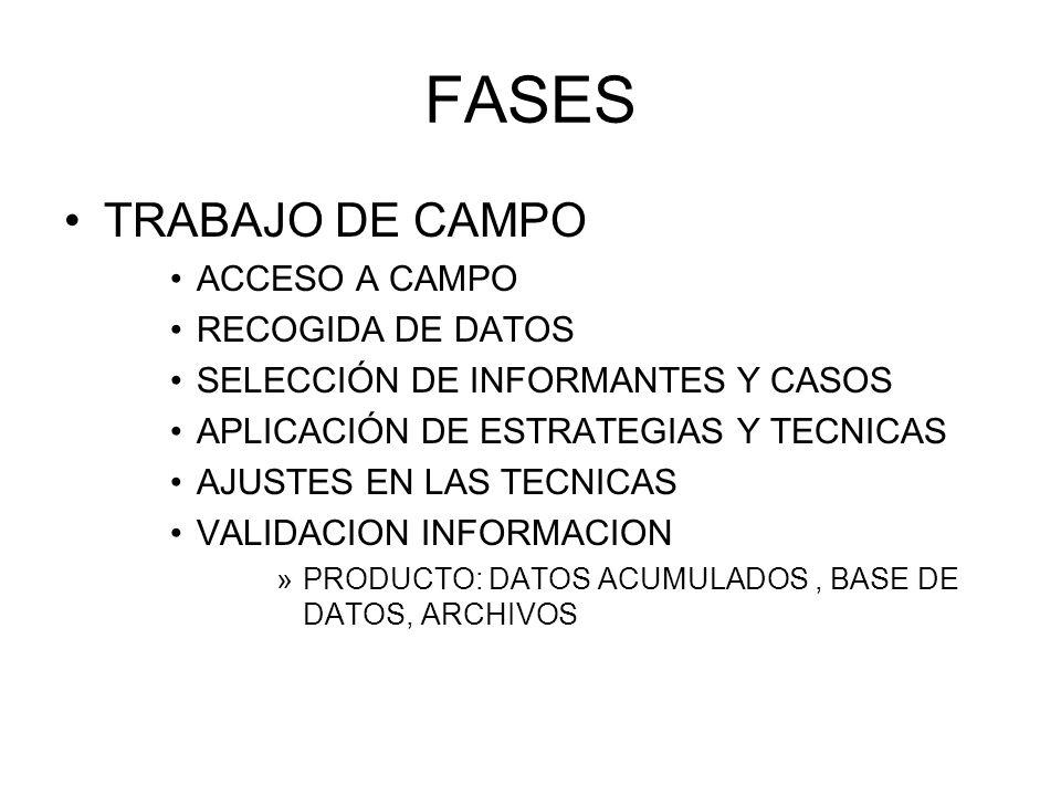 FASES TRABAJO DE CAMPO ACCESO A CAMPO RECOGIDA DE DATOS