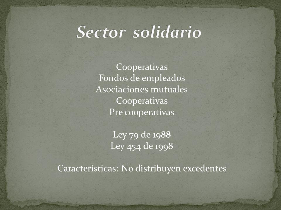 Sector solidario Cooperativas Fondos de empleados