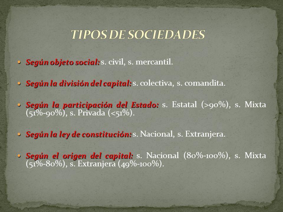 TIPOS DE SOCIEDADES Según objeto social: s. civil, s. mercantil.