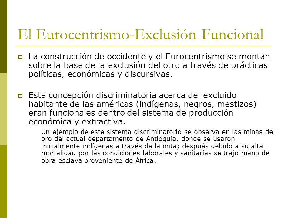 El Eurocentrismo-Exclusión Funcional