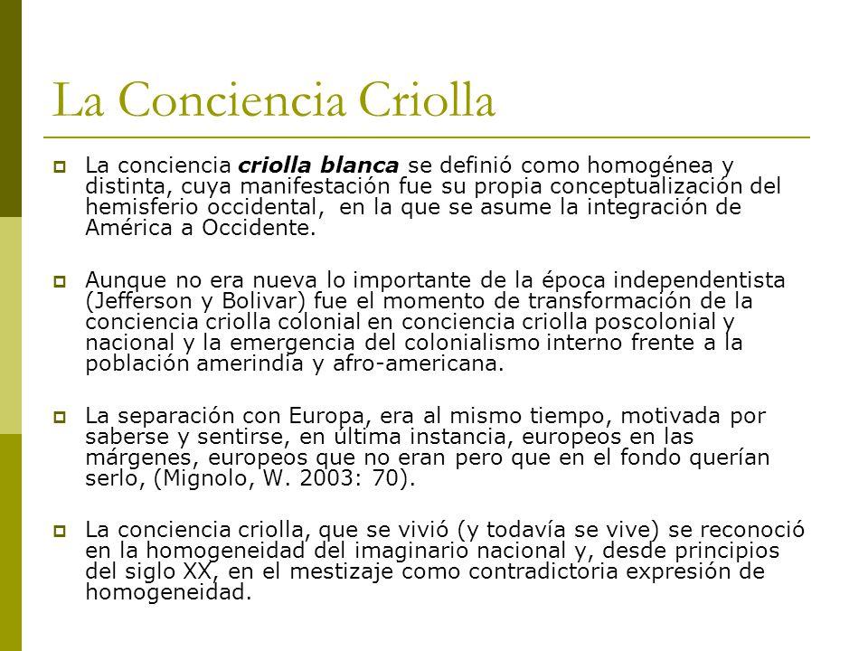 La Conciencia Criolla